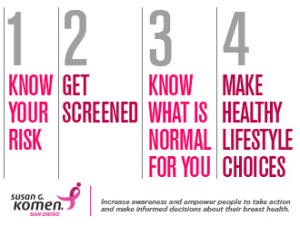breast-health-101