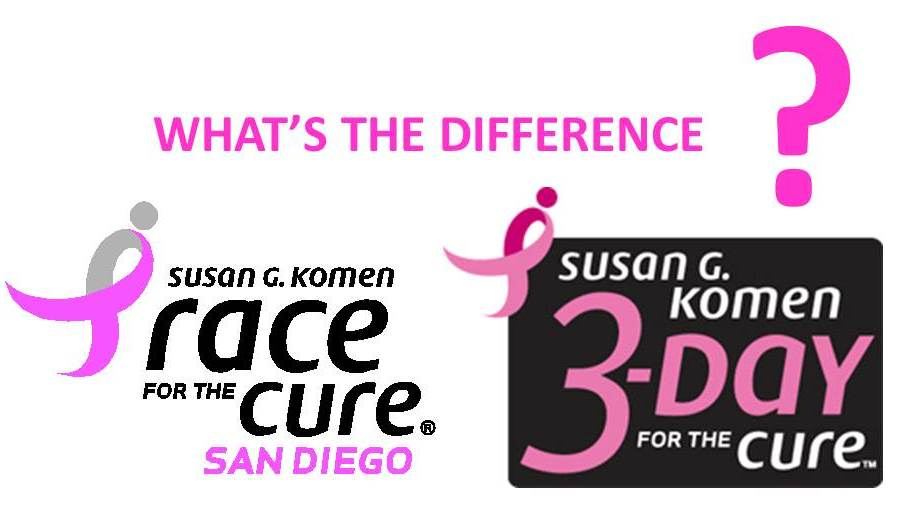 Breast cancer walk race san diego 3 day 5k