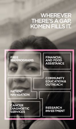 Susan G. Komen Community Grants Program