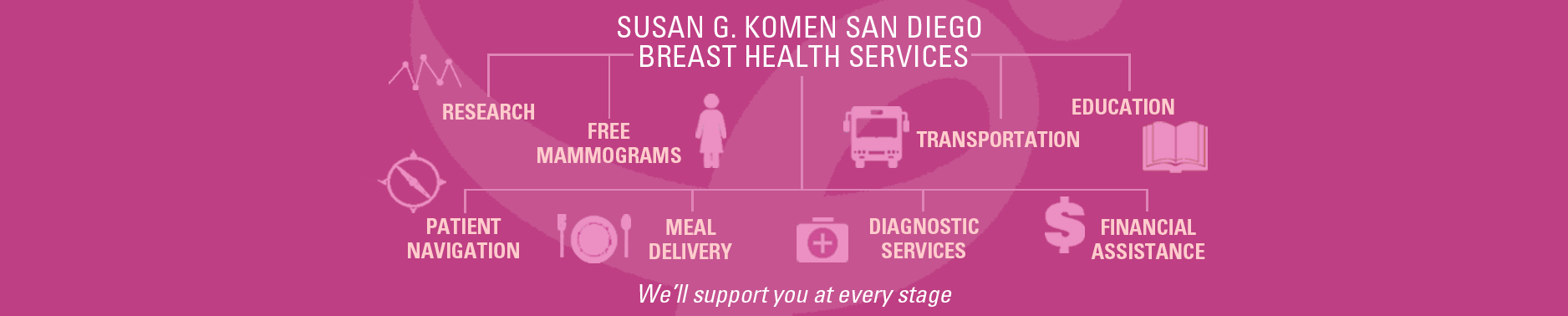 SGK_HealthServices_banner01102017